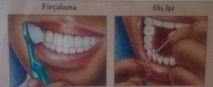 Diş Bakımı Nasıl Yapılmalı